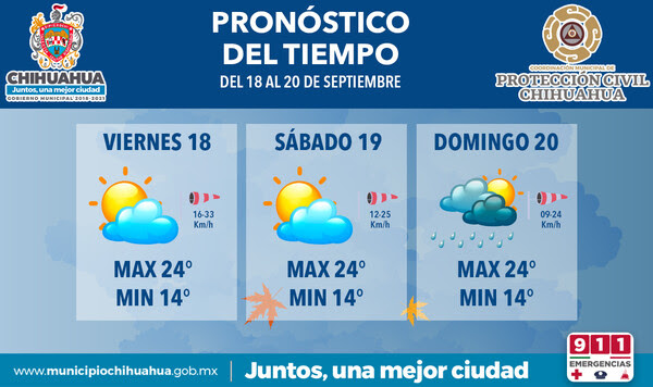 Pronostican temperatura agradable para el fin de semana en la capital